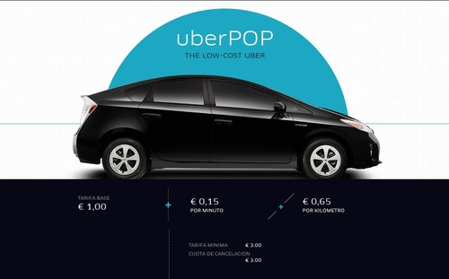 Tipos de coches uber madrid
